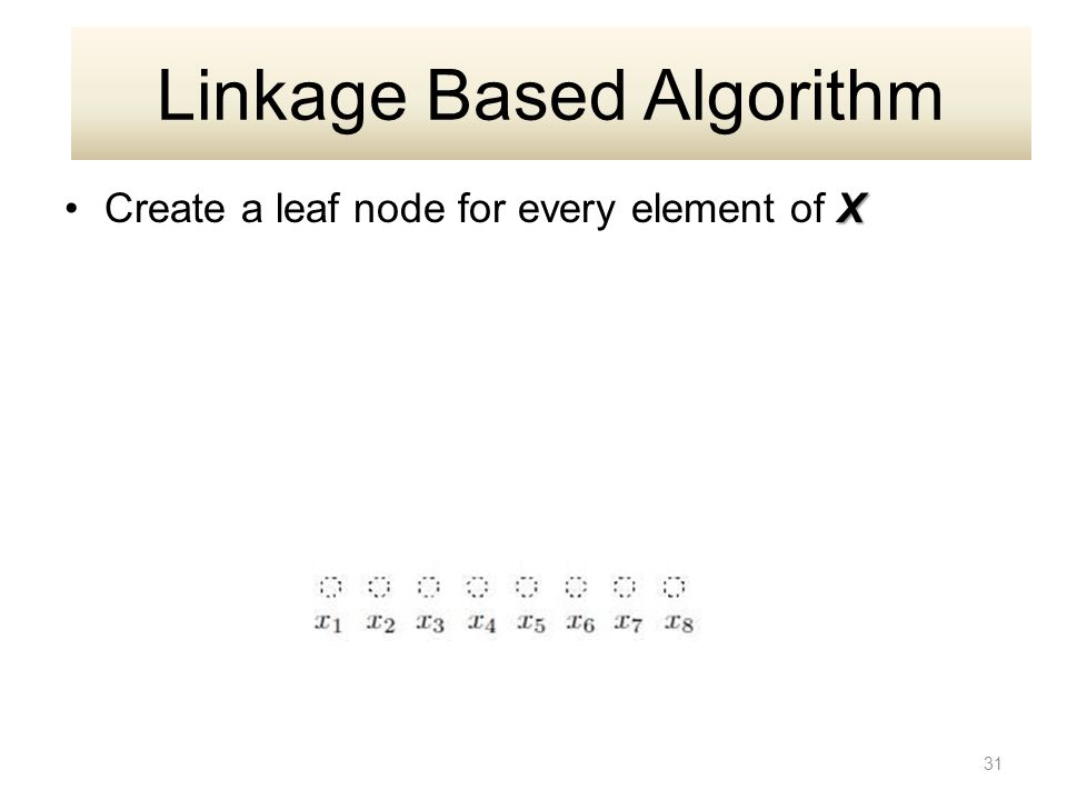 XCreate a leaf node for every element of X Insert image 31 Linkage Based Algorithm