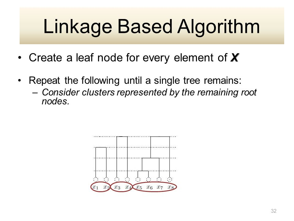 XCreate a leaf node for every element of X Repeat the following until a single tree remains: –Consider clusters represented by the remaining root nodes.