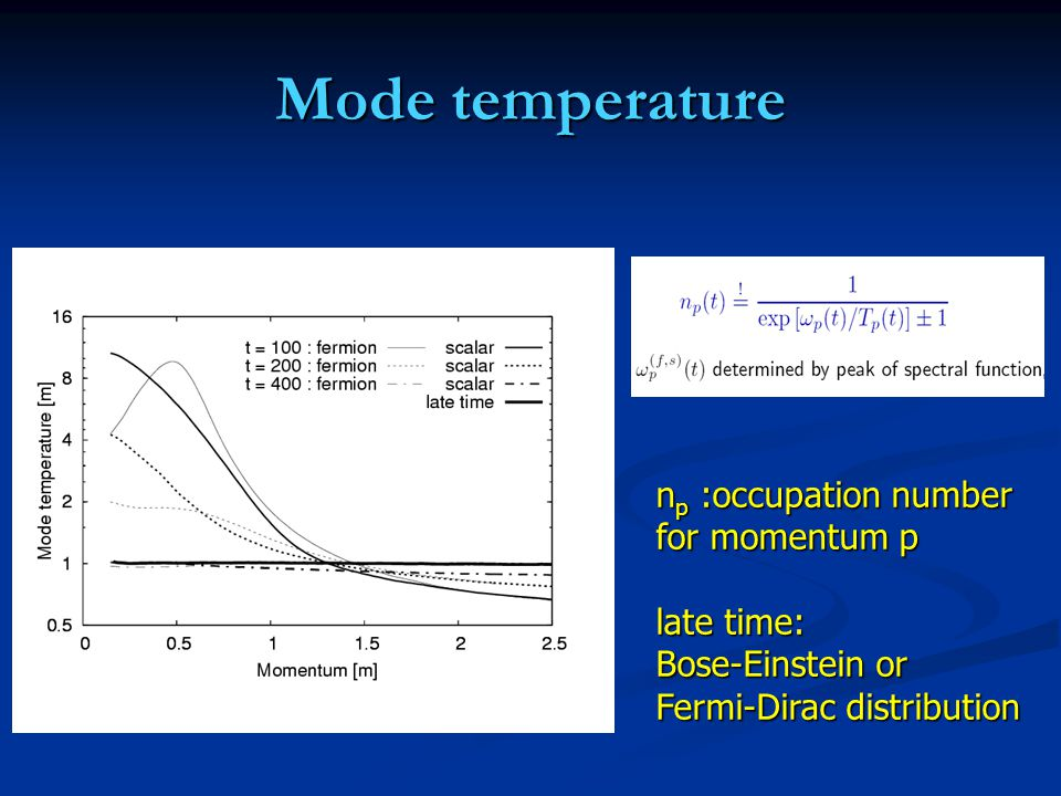 Mode temperature n p :occupation number for momentum p late time: Bose-Einstein or Fermi-Dirac distribution