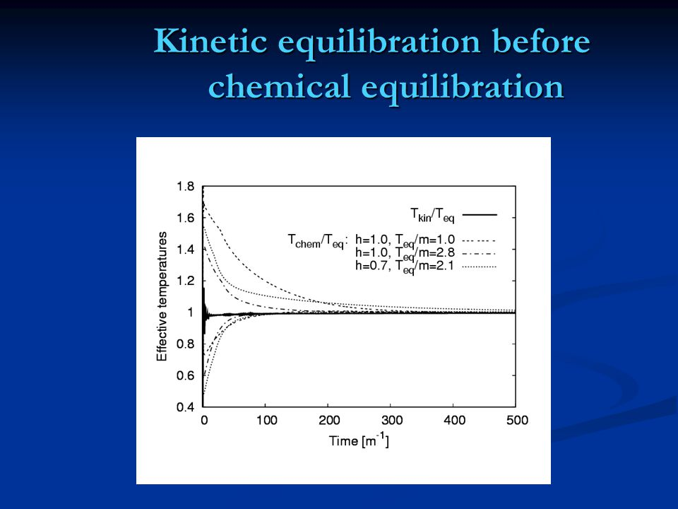 Kinetic equilibration before chemical equilibration Kinetic equilibration before chemical equilibration