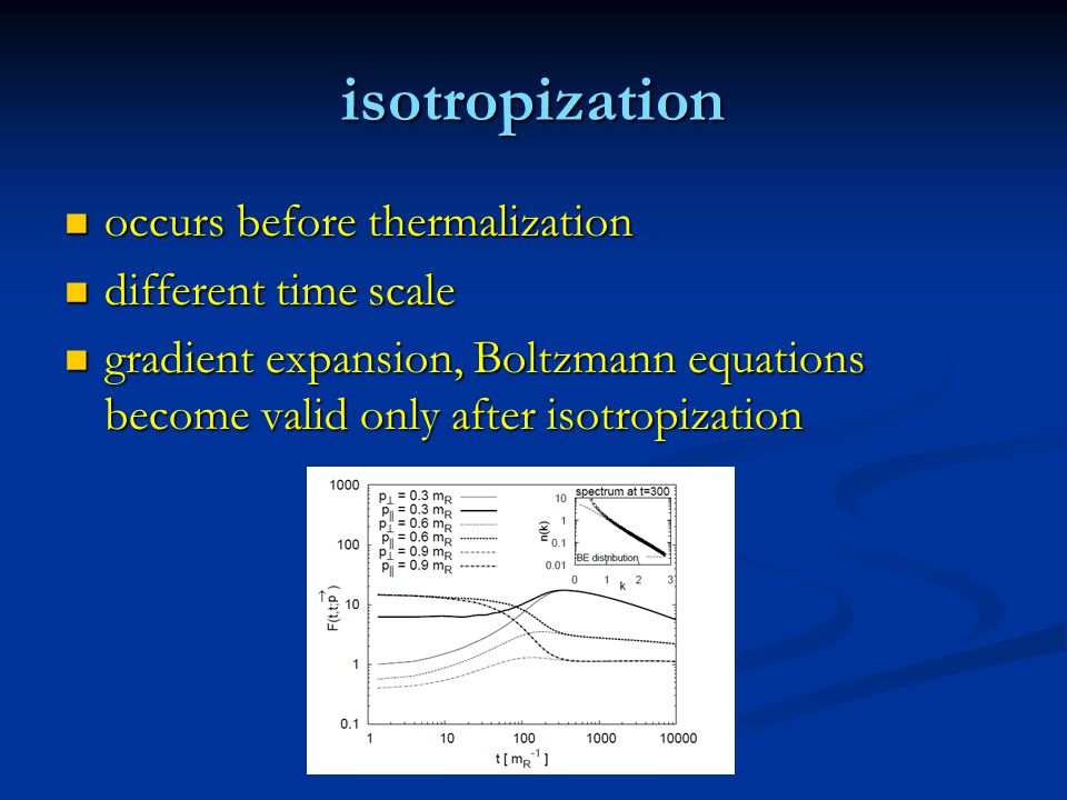 isotropization occurs before thermalization occurs before thermalization different time scale different time scale gradient expansion, Boltzmann equations become valid only after isotropization gradient expansion, Boltzmann equations become valid only after isotropization