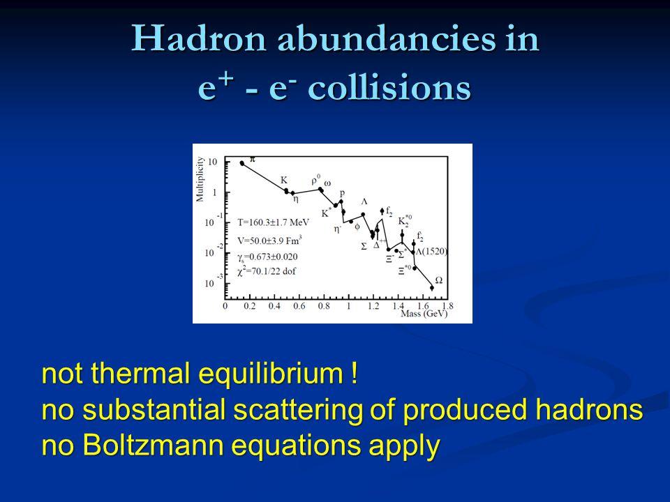 Prethermalization J.Berges, Sz.Borsanyi, CW