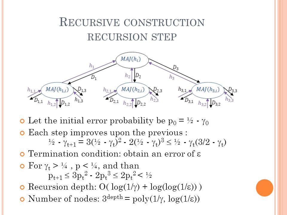 R ECURSIVE CONSTRUCTION RECURSION STEP Let the initial error probability be p 0 = ½ -  0 Each step improves upon the previous : ½ -  t+1 = 3(½ -  t