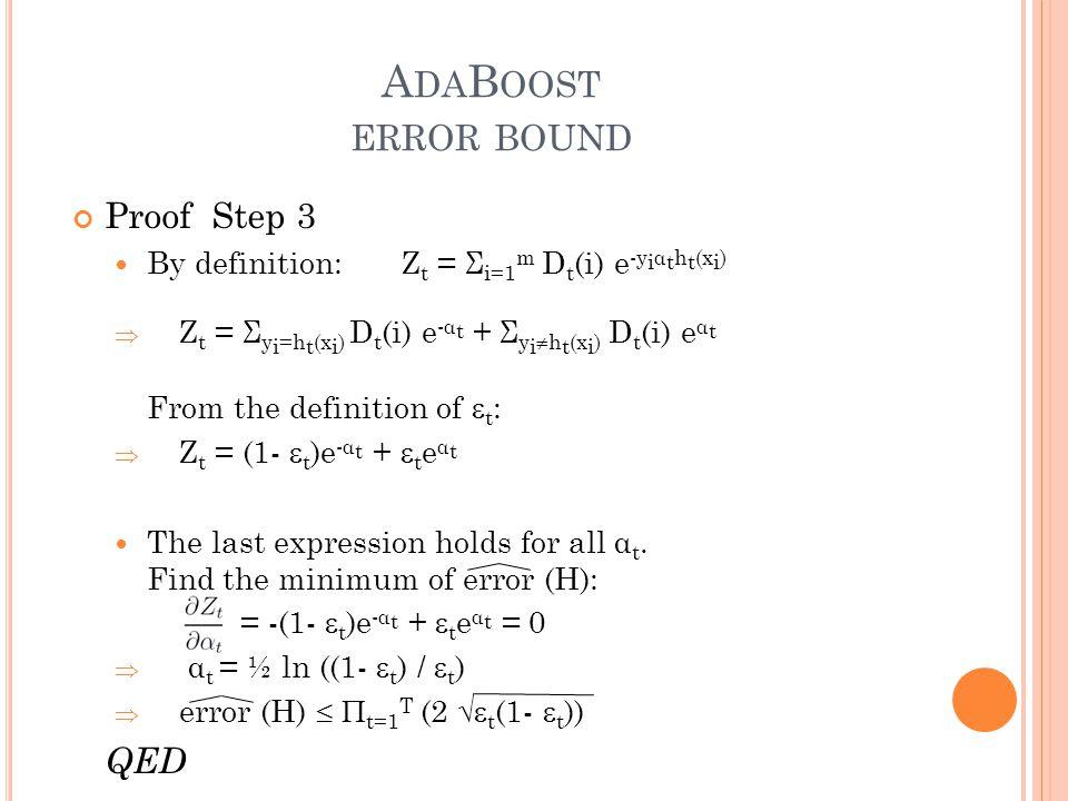 A DA B OOST ERROR BOUND Proof Step 3 By definition: Z t = Σ i=1 m D t (i) e -y i α t h t (x i )  Z t = Σ y i =h t (x i ) D t (i) e -α t + Σ y i  h t
