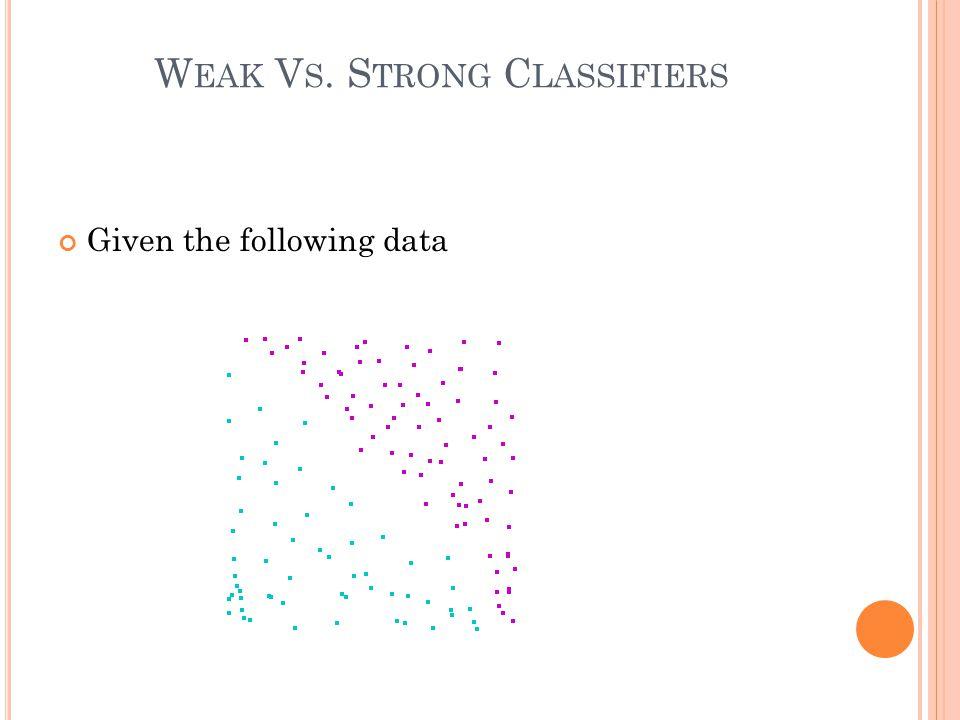 W EAK V S. S TRONG C LASSIFIERS Given the following data