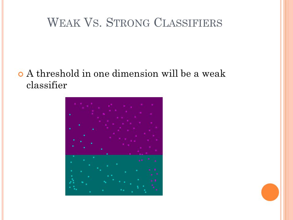 W EAK V S. S TRONG C LASSIFIERS A threshold in one dimension will be a weak classifier