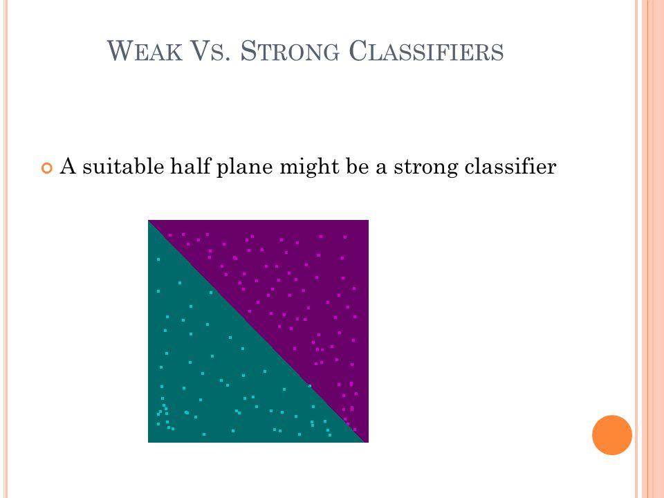 W EAK V S. S TRONG C LASSIFIERS A suitable half plane might be a strong classifier