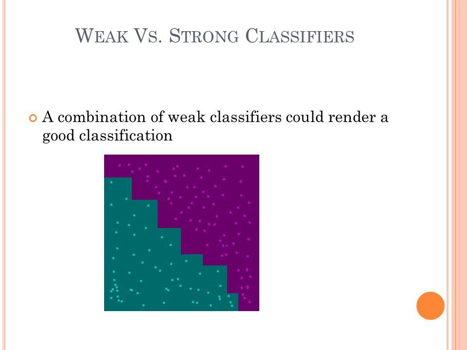 W EAK V S. S TRONG C LASSIFIERS A combination of weak classifiers could render a good classification