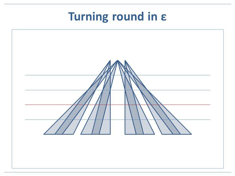 Turning round in ε