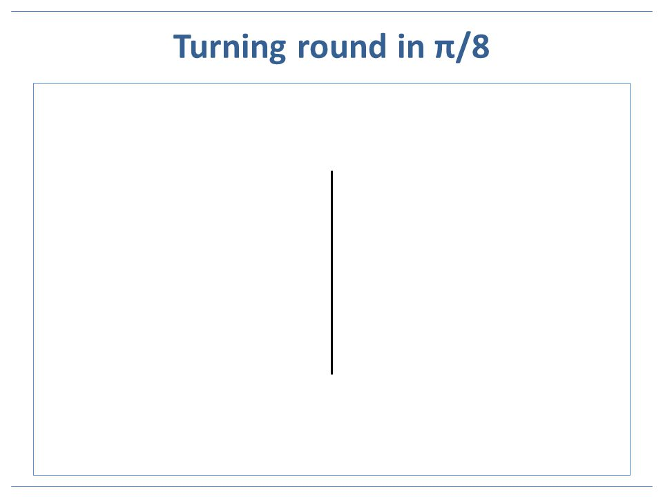 Turning round in π/8