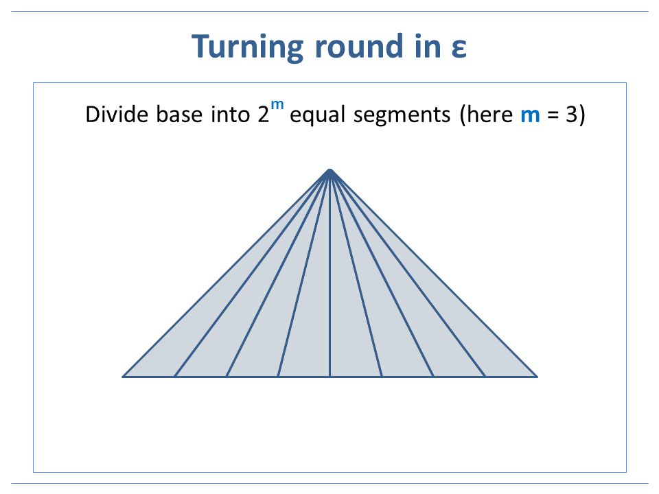 Turning round in ε Divide base into 2 m equal segments (here m = 3)