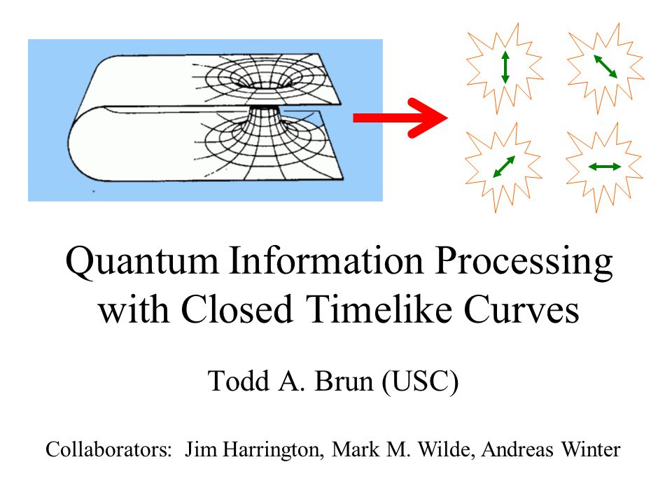 Quantum Information Processing with Closed Timelike Curves Todd A. Brun (USC) Collaborators: Jim Harrington, Mark M. Wilde, Andreas Winter