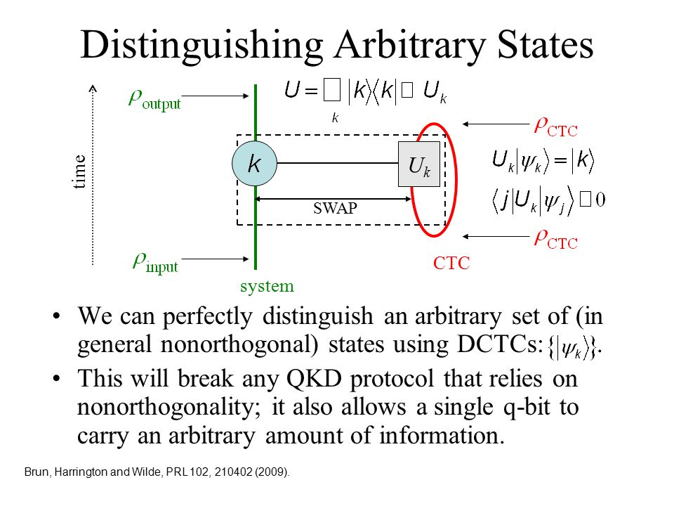 Distinguishing Arbitrary States We can perfectly distinguish an arbitrary set of (in general nonorthogonal) states using DCTCs:. This will break any Q