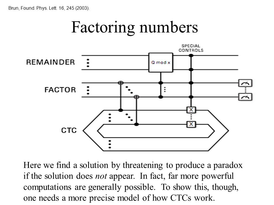 Factoring numbers Here we find a solution by threatening to produce a paradox if the solution does not appear. In fact, far more powerful computations