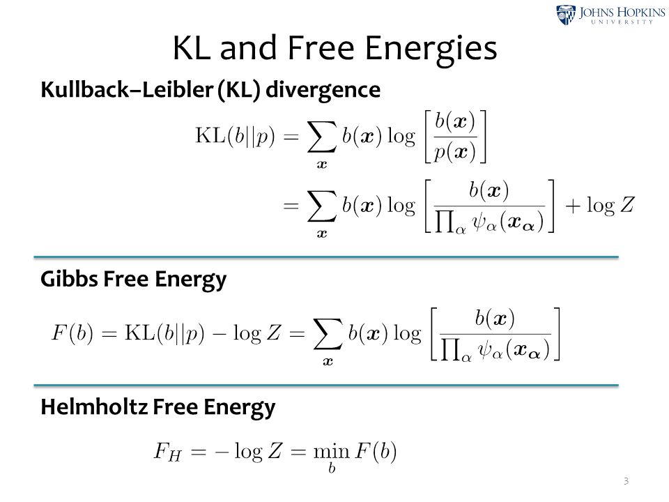 Minimizing KL Divergence If we find the distribution b that minimizes the KL divergence, then b = p Also, true of the minimum of the Gibbs Free Energy But what if b is not (necessarily) a probability distribution.