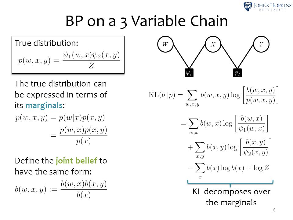 True distribution: BP on a 3 Variable Chain 7 W ψ1ψ1 X ψ2ψ2 Y Gibbs Free Energy decomposes over the marginals Define the joint belief to have the same form: The true distribution can be expressed in terms of its marginals: