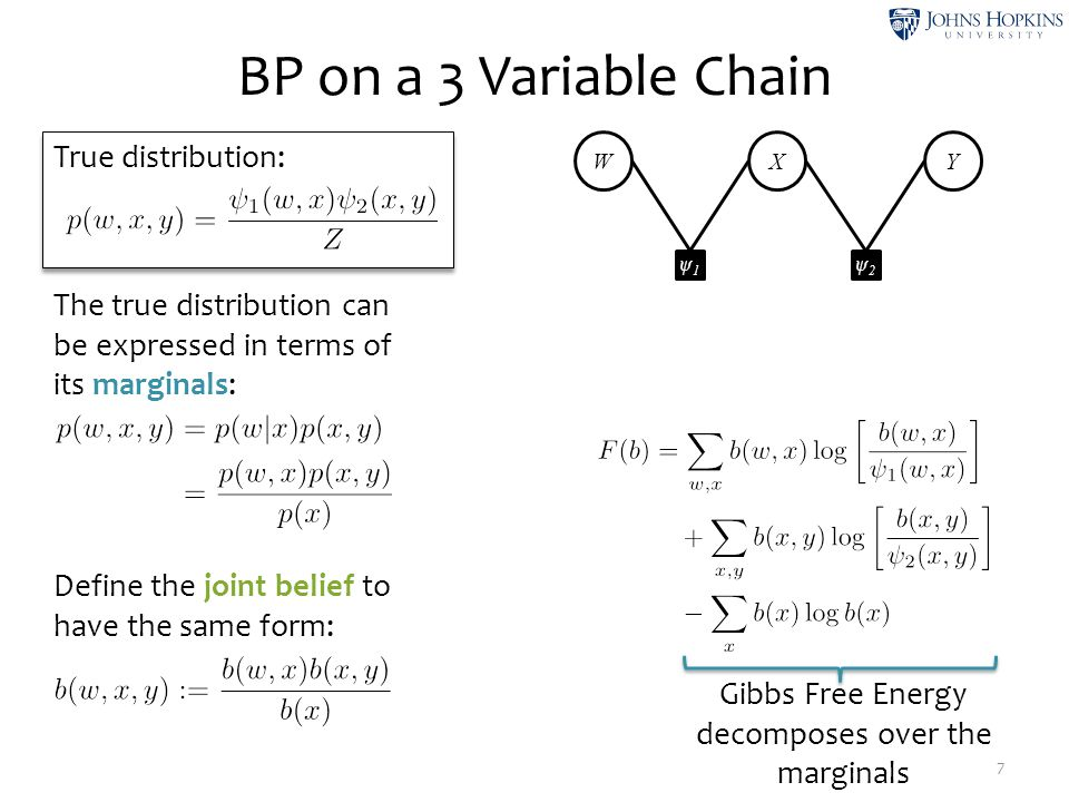 Convergence of Max-product BP 18 If the max-marginals b i (x i ) are a fixed point of BP, and x * is the corresponding assignment (assumed unique), then p(x * ) > p(x) for every x ≠ x * in a rather large neighborhood around x * (Weiss & Freeman, 2001).