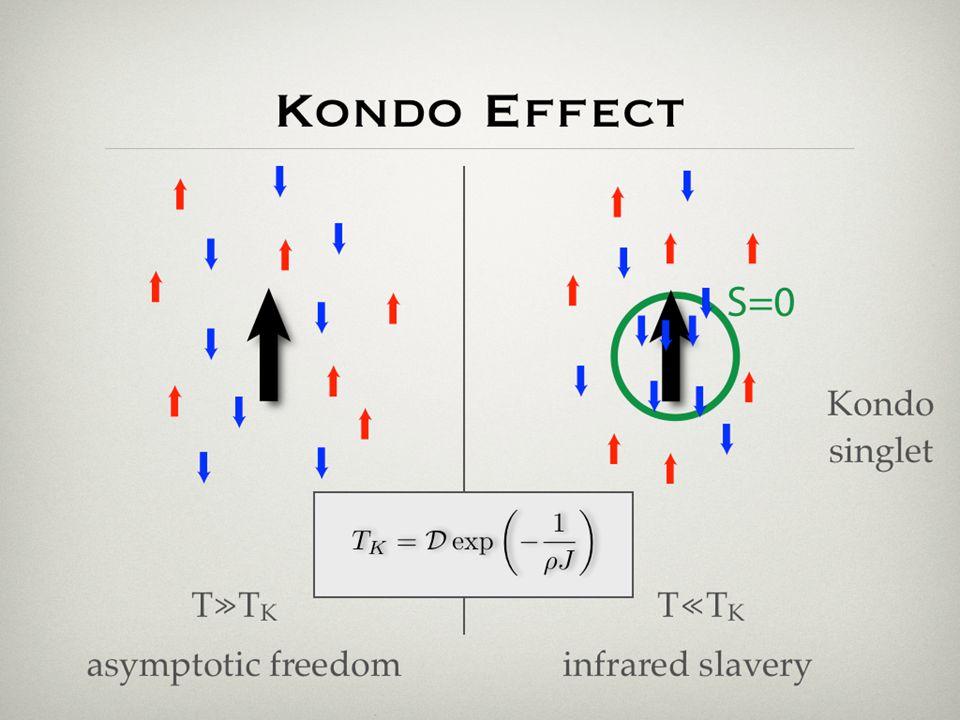 infrared slavery T >> T K Asymptotic freedom T << T K Analogy: T K   QCD