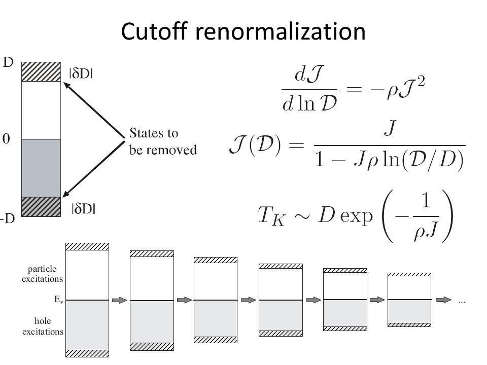 Cutoff renormalization