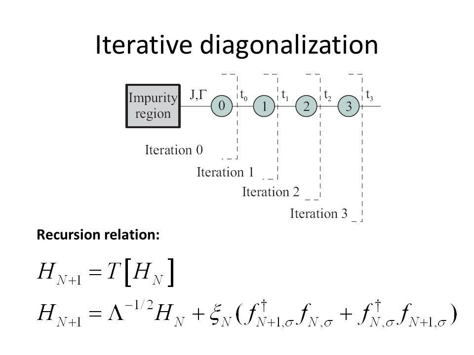 Iterative diagonalization Recursion relation: