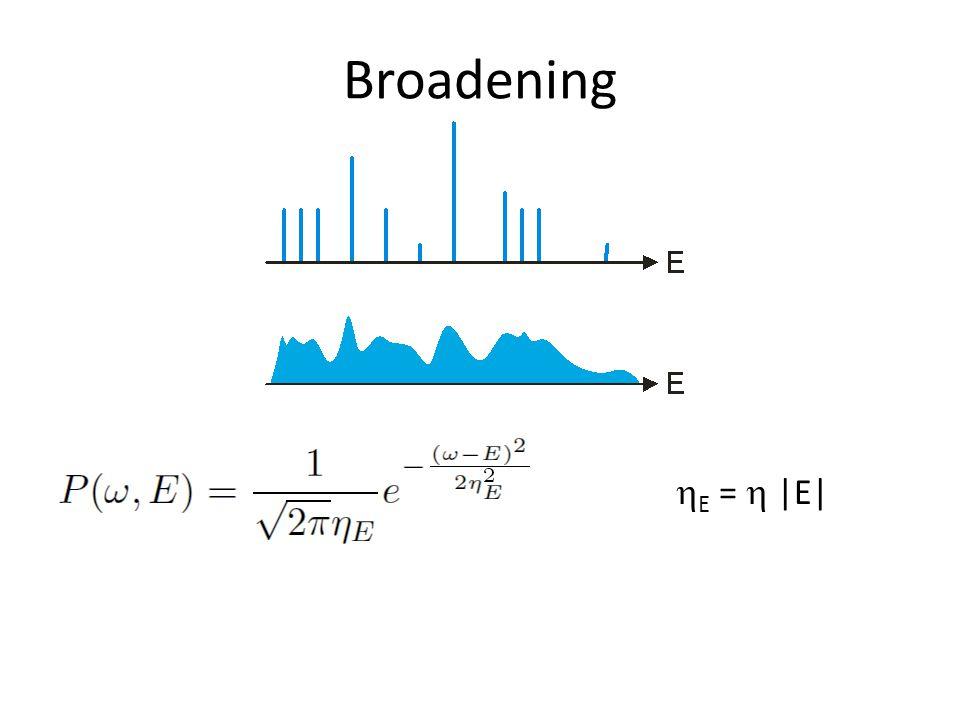 Broadening  E =  |E|