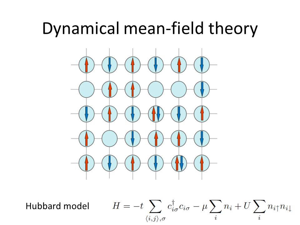 Dynamical mean-field theory Hubbard model