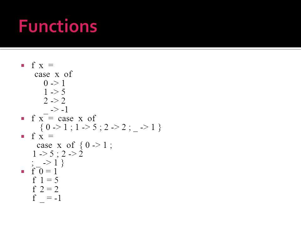  f x = case x of 0 -> 1 1 -> 5 2 -> 2 _ -> -1  f x = case x of { 0 -> 1 ; 1 -> 5 ; 2 -> 2 ; _ -> 1 }  f x = case x of { 0 -> 1 ; 1 -> 5 ; 2 -> 2 ; _ -> 1 }  f 0 = 1 f 1 = 5 f 2 = 2 f _ = -1