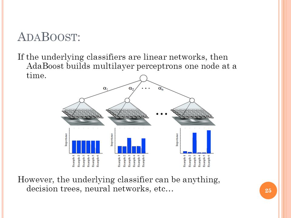 A DA B OOST : If the underlying classifiers are linear networks, then AdaBoost builds multilayer perceptrons one node at a time.