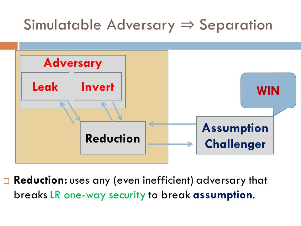 Adversary Reduction Assumption Challenger  Reduction: uses any (even inefficient) adversary that breaks LR one-way security to break assumption.