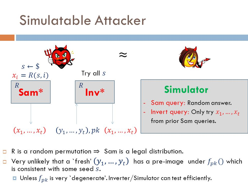 Simulatable Attacker Sam*Inv* Simulator ≈