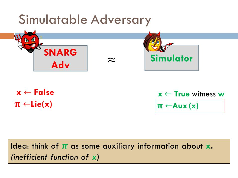 Simulatable Adversary SNARG Adv Simulator ≈