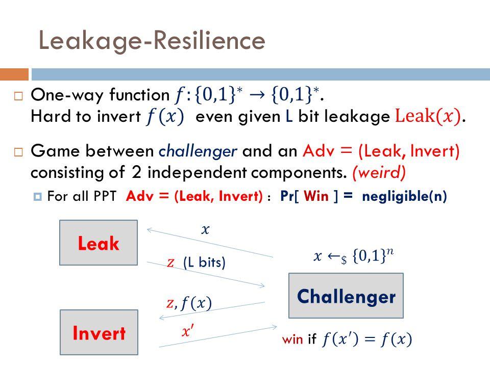 Leakage-Resilience Leak Challenger Invert