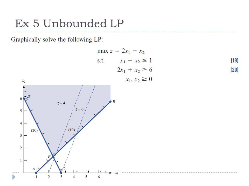 Ex 5 Unbounded LP