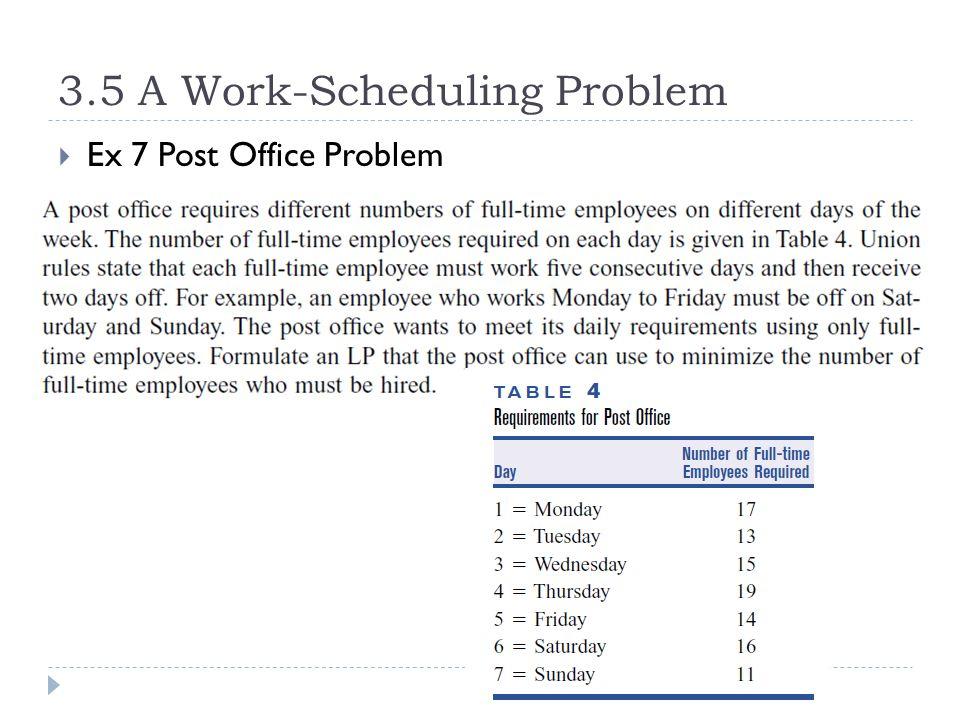 3.5 A Work-Scheduling Problem  Ex 7 Post Office Problem
