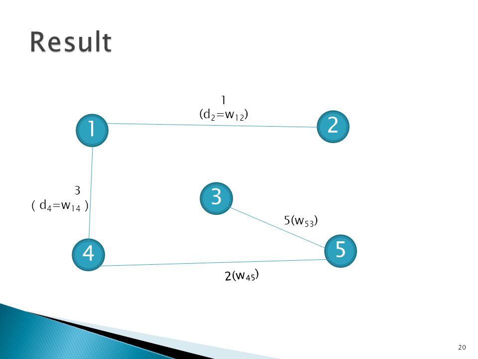4 1 2 3 5 5(w 53 ) 2(w 45 ) 20 3 ( d 4 =w 14 ) 1 (d 2 =w 12 )