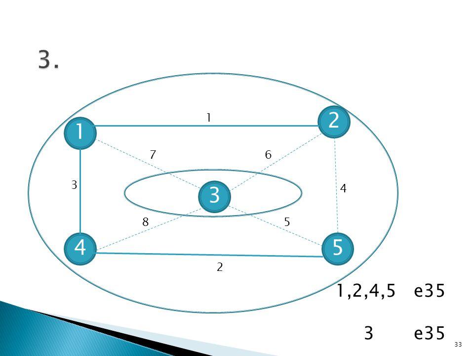 4 1 2 3 5 1 76 85 3 2 4 1,2,4,5 e35 3 e35 33