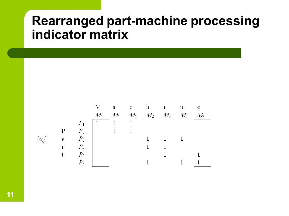Rearranged part-machine processing indicator matrix 11