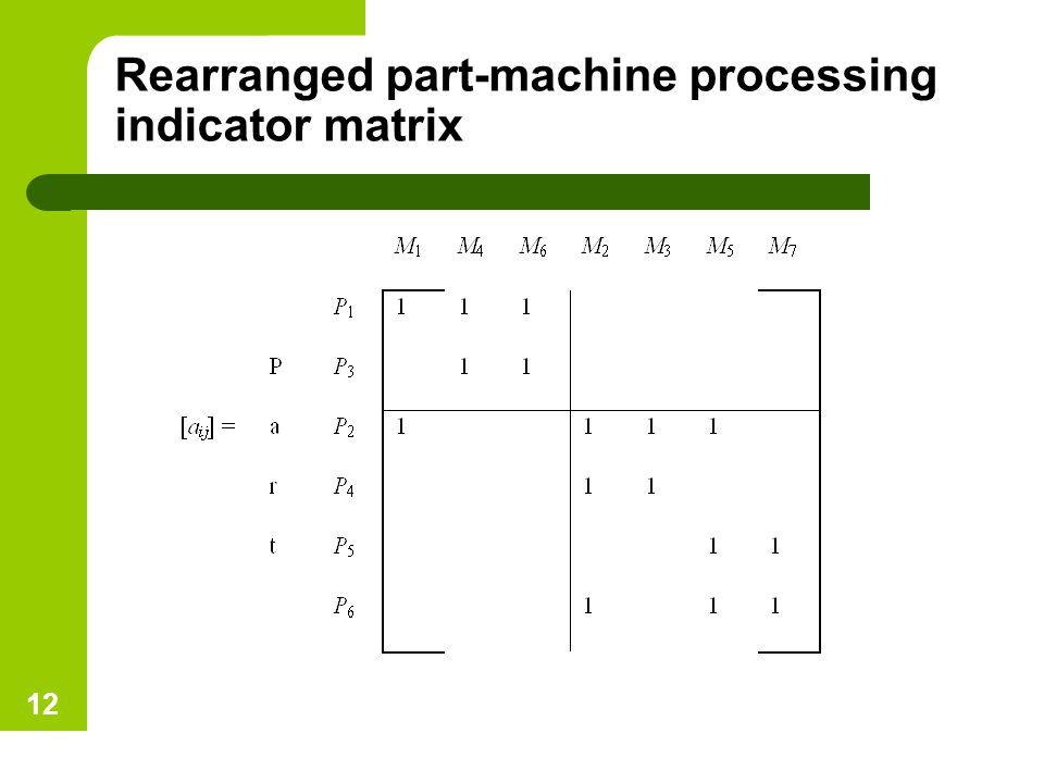 Rearranged part-machine processing indicator matrix 12