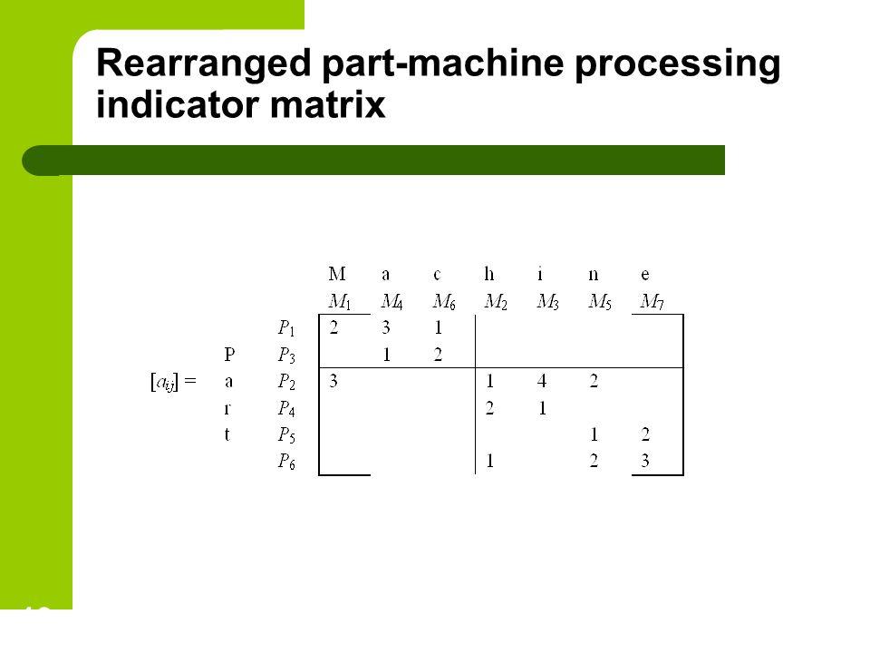 Rearranged part-machine processing indicator matrix 13