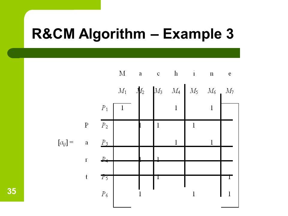 R&CM Algorithm – Example 3 35