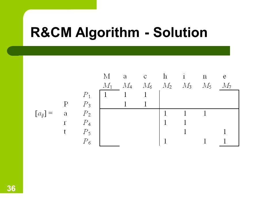 R&CM Algorithm - Solution 36