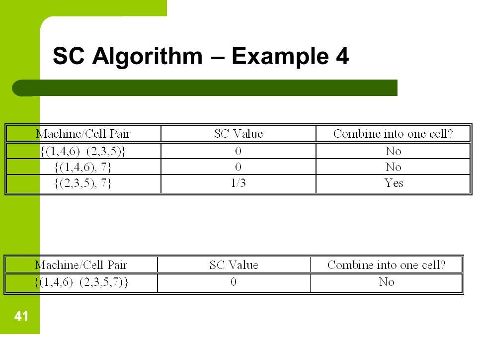 SC Algorithm – Example 4 41