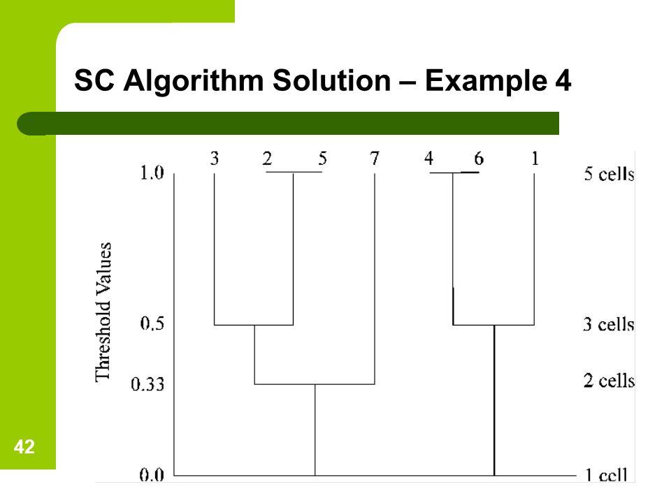 SC Algorithm Solution – Example 4 42