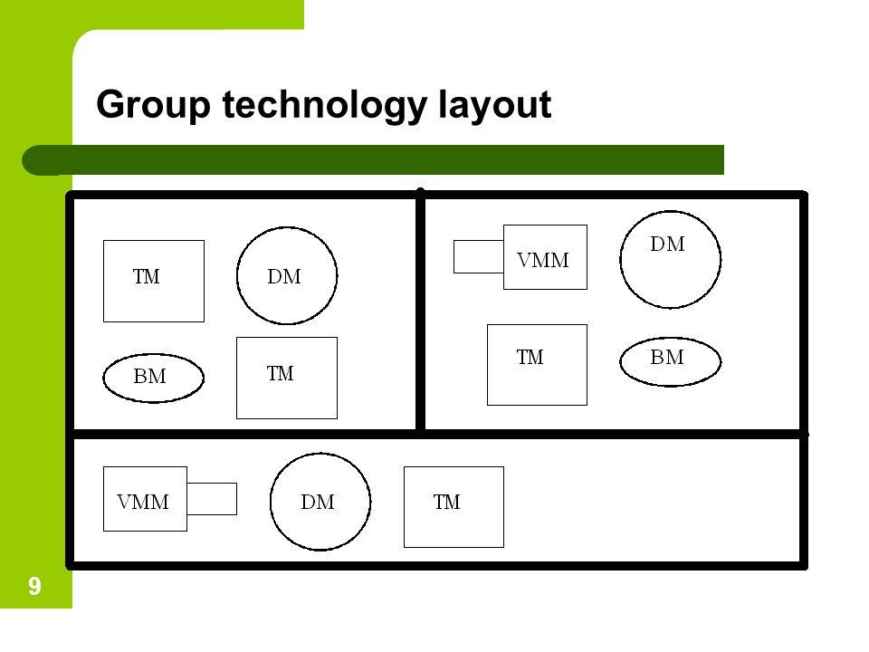 Group technology layout 9