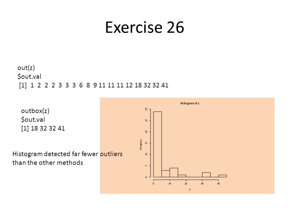 Exercise 26 out(z) $out.val [1] 1 2 2 2 3 3 3 6 8 9 11 11 11 12 18 32 32 41 outbox(z) $out.val [1] 18 32 32 41 Histogram detected far fewer outliers than the other methods
