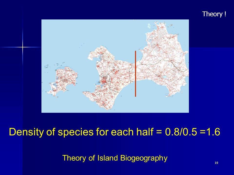 10 Density of species for each half = 0.8/0.5 =1.6 Theory ! Theory of Island Biogeography