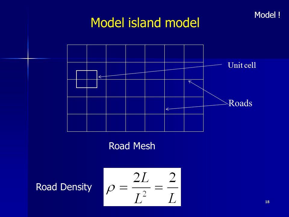 18 Model island model Unit cell Roads Road Density Model ! Road Mesh
