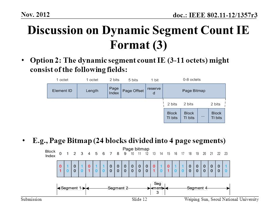 Submission doc.: IEEE 802.11-12/1357r3 Discussion on Dynamic Segment Count IE Format (3) Slide 12 Option 2: The dynamic segment count IE (3-11 octets) might consist of the following fields: Nov.