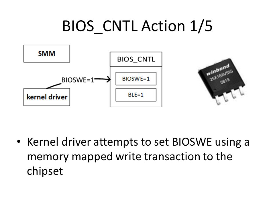 BIOS_CNTL Action 1/5 Kernel driver attempts to set BIOSWE using a memory mapped write transaction to the chipset