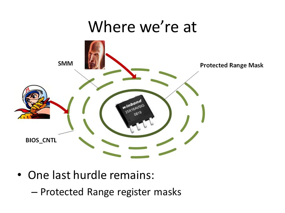 Where we're at One last hurdle remains: – Protected Range register masks